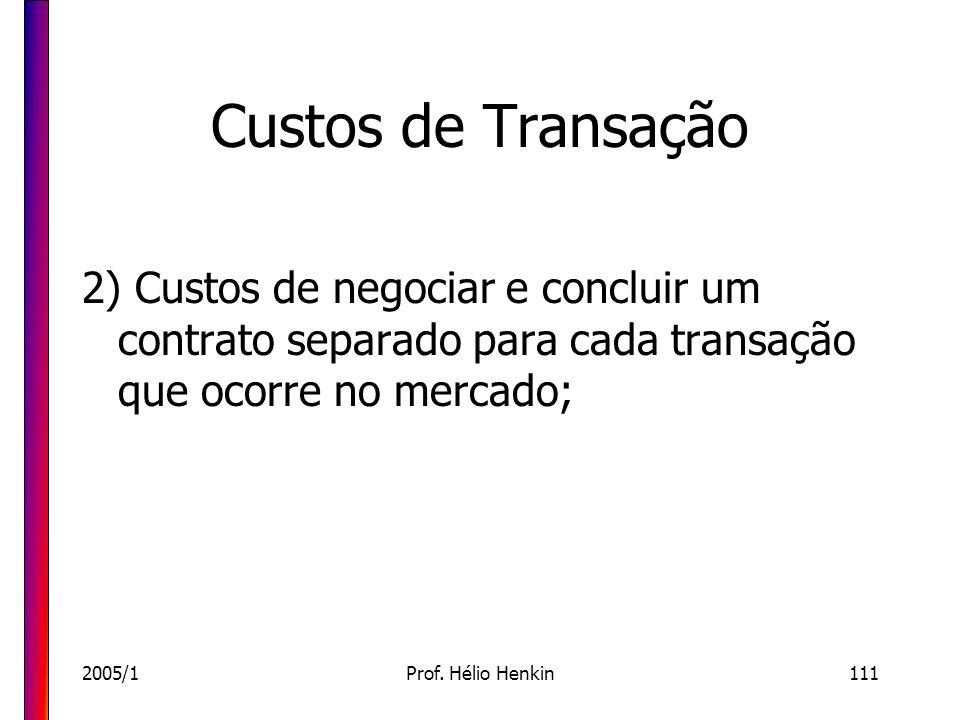 2005/1Prof. Hélio Henkin111 Custos de Transação 2) Custos de negociar e concluir um contrato separado para cada transação que ocorre no mercado;