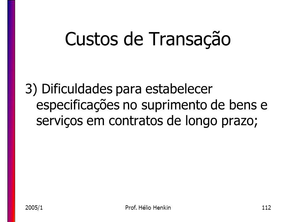 2005/1Prof. Hélio Henkin112 Custos de Transação 3) Dificuldades para estabelecer especificações no suprimento de bens e serviços em contratos de longo
