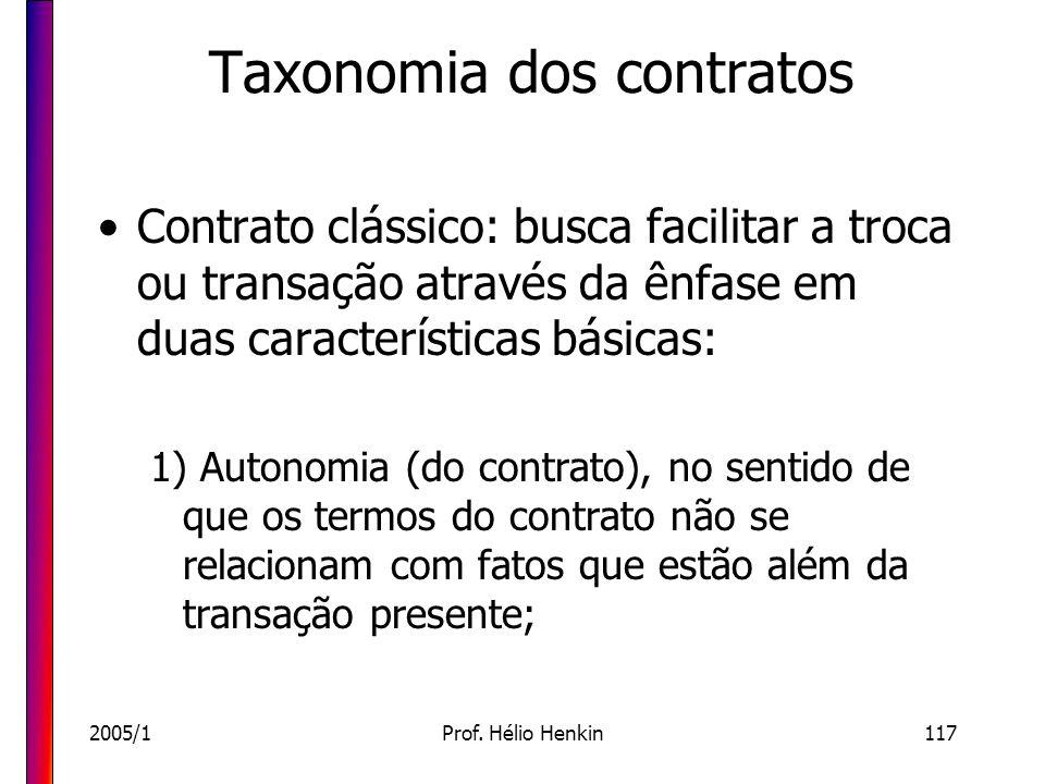 2005/1Prof. Hélio Henkin117 Taxonomia dos contratos Contrato clássico: busca facilitar a troca ou transação através da ênfase em duas características