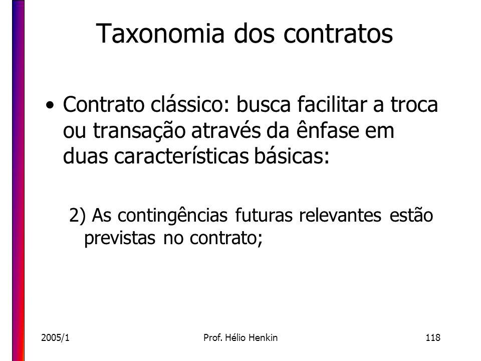 2005/1Prof. Hélio Henkin118 Taxonomia dos contratos Contrato clássico: busca facilitar a troca ou transação através da ênfase em duas características