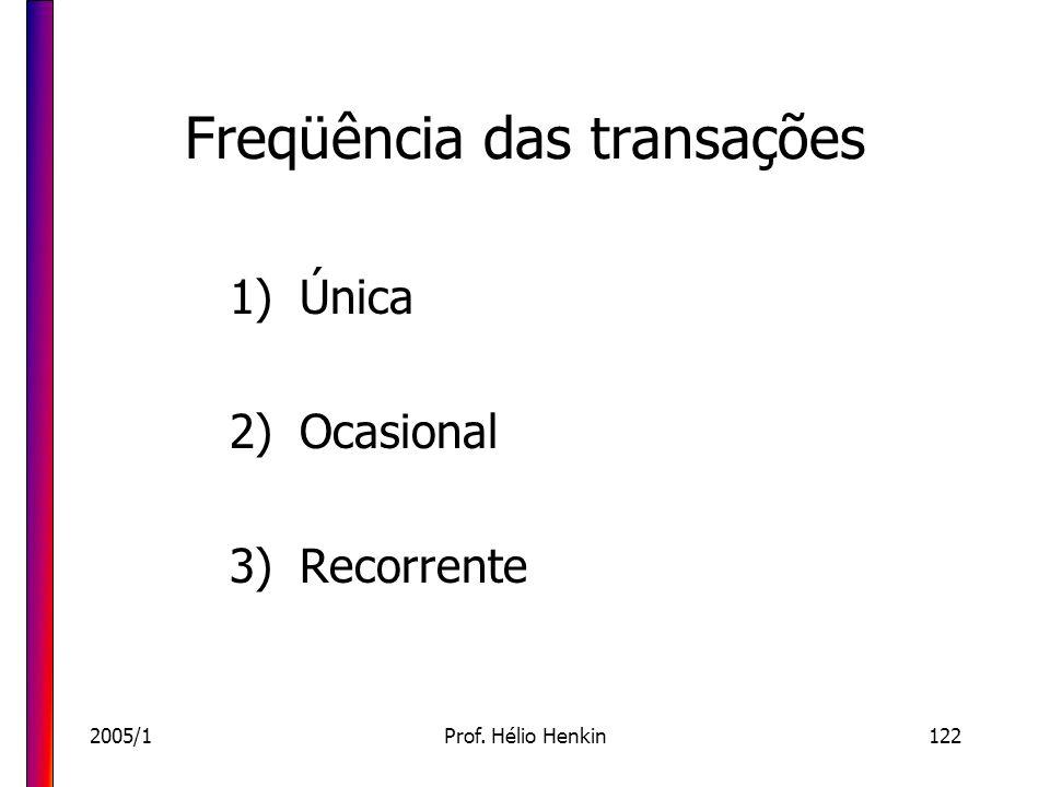 2005/1Prof. Hélio Henkin122 Freqüência das transações 1)Única 2)Ocasional 3)Recorrente