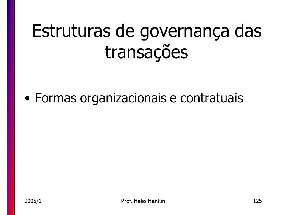2005/1Prof. Hélio Henkin125 Estruturas de governança das transações Formas organizacionais e contratuais