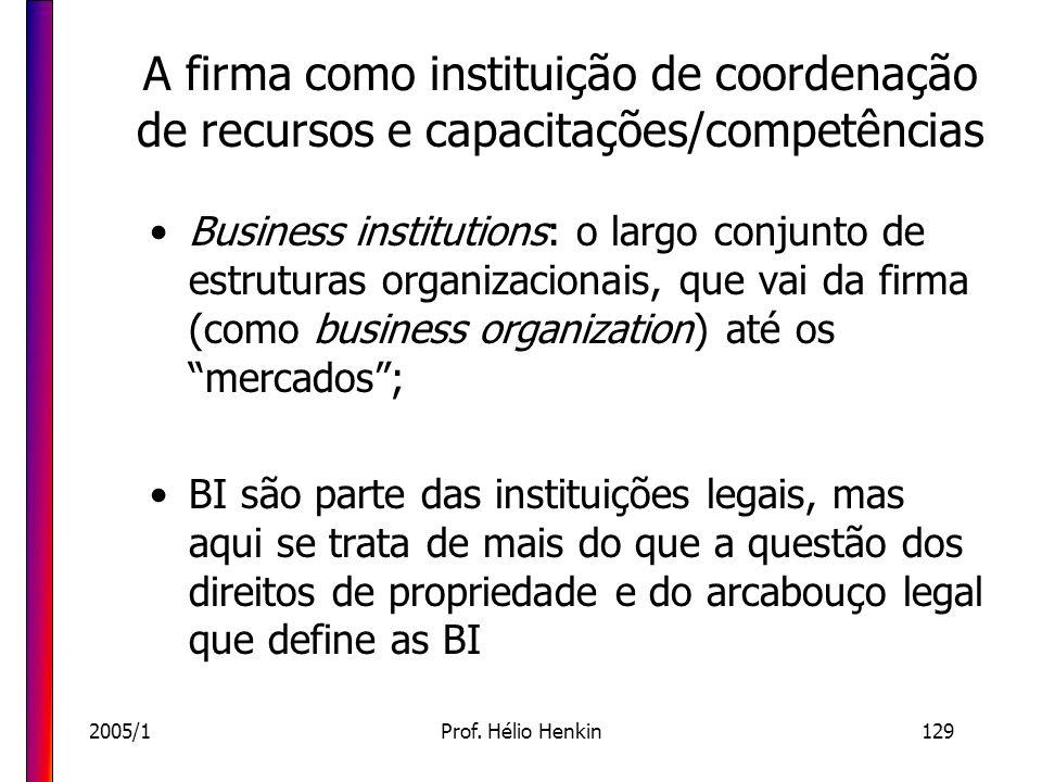 2005/1Prof. Hélio Henkin129 A firma como instituição de coordenação de recursos e capacitações/competências Business institutions: o largo conjunto de