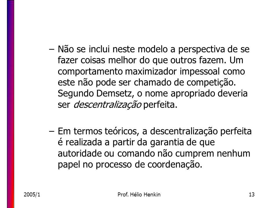 2005/1Prof. Hélio Henkin13 –Não se inclui neste modelo a perspectiva de se fazer coisas melhor do que outros fazem. Um comportamento maximizador impes