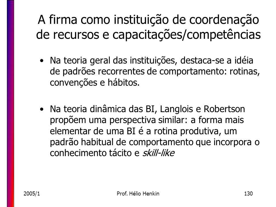 2005/1Prof. Hélio Henkin130 A firma como instituição de coordenação de recursos e capacitações/competências Na teoria geral das instituições, destaca-