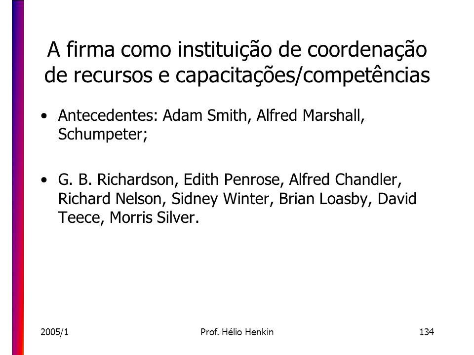 2005/1Prof. Hélio Henkin134 A firma como instituição de coordenação de recursos e capacitações/competências Antecedentes: Adam Smith, Alfred Marshall,