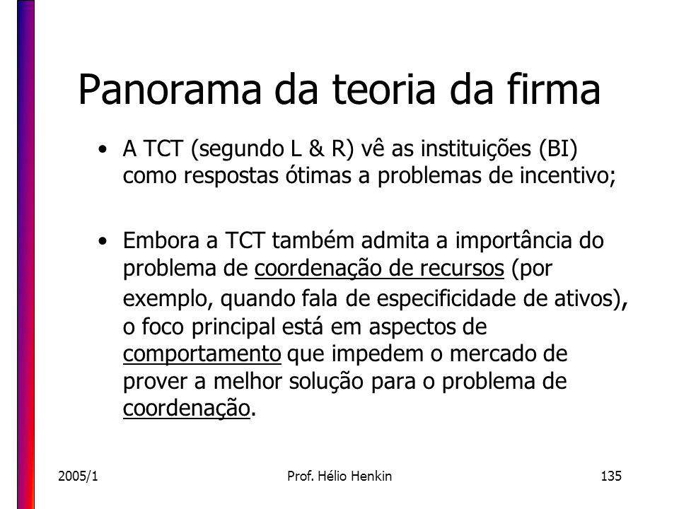 2005/1Prof. Hélio Henkin135 Panorama da teoria da firma A TCT (segundo L & R) vê as instituições (BI) como respostas ótimas a problemas de incentivo;