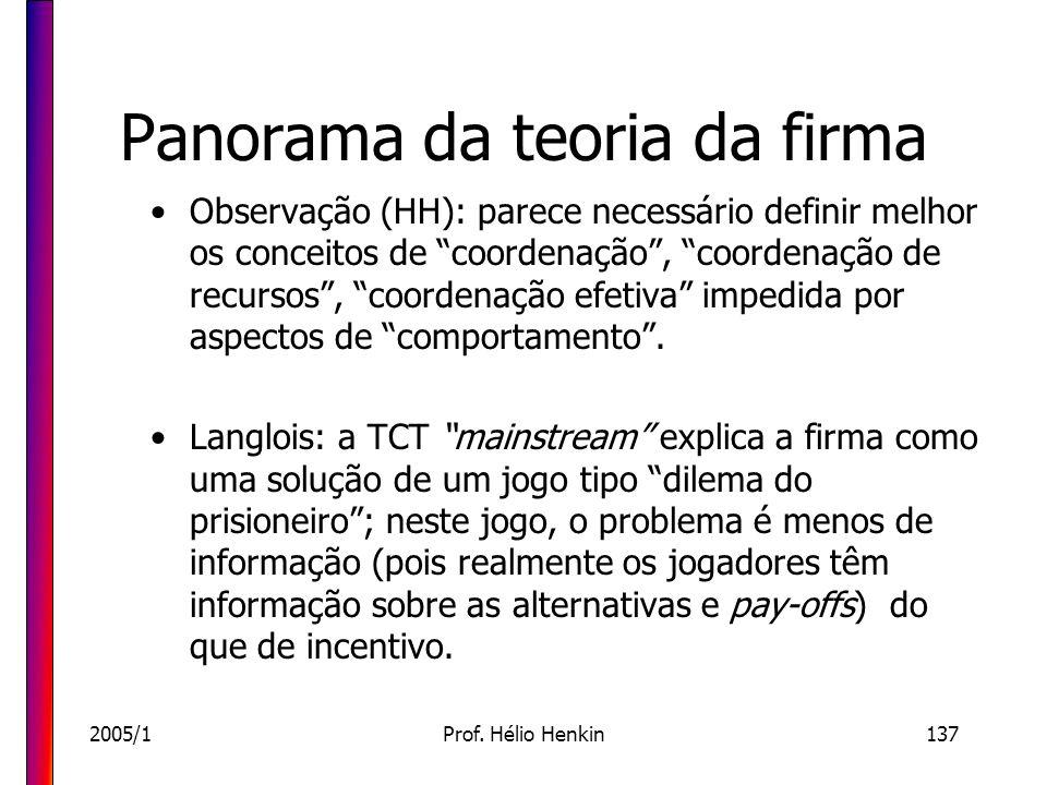2005/1Prof. Hélio Henkin137 Panorama da teoria da firma Observação (HH): parece necessário definir melhor os conceitos de coordenação, coordenação de