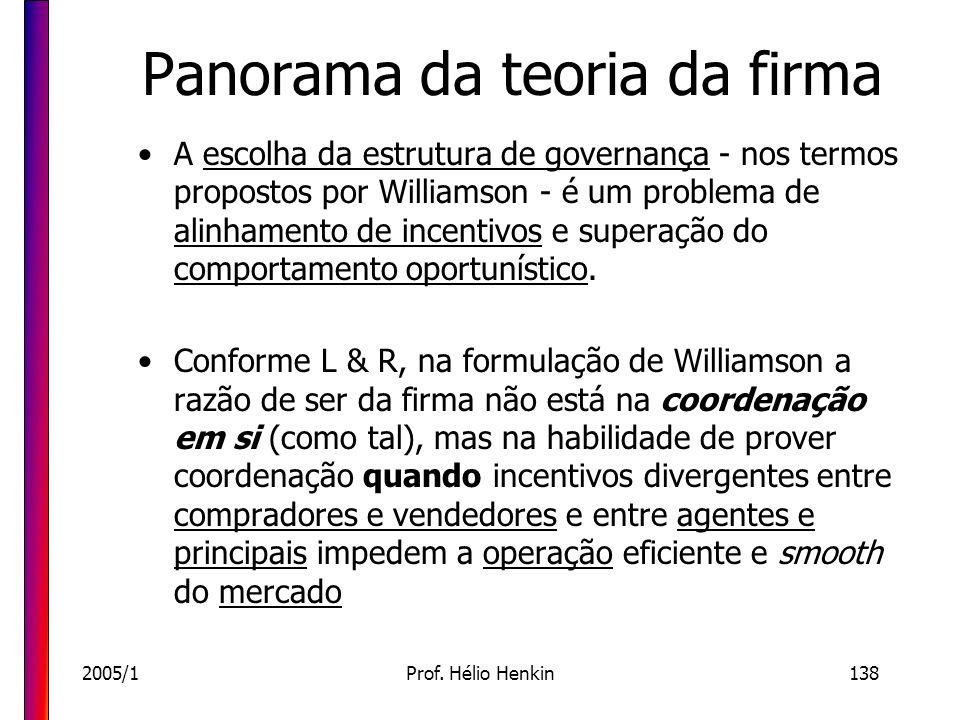2005/1Prof. Hélio Henkin138 Panorama da teoria da firma A escolha da estrutura de governança - nos termos propostos por Williamson - é um problema de