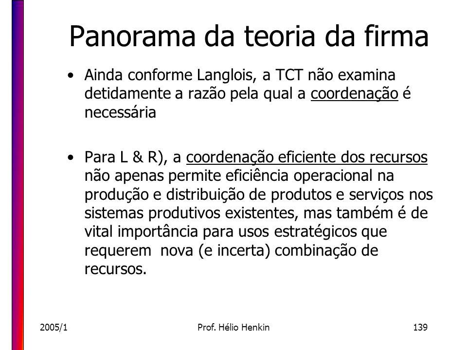 2005/1Prof. Hélio Henkin139 Panorama da teoria da firma Ainda conforme Langlois, a TCT não examina detidamente a razão pela qual a coordenação é neces