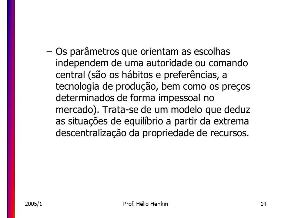 2005/1Prof. Hélio Henkin14 –Os parâmetros que orientam as escolhas independem de uma autoridade ou comando central (são os hábitos e preferências, a t