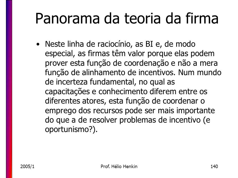 2005/1Prof. Hélio Henkin140 Panorama da teoria da firma Neste linha de raciocínio, as BI e, de modo especial, as firmas têm valor porque elas podem pr