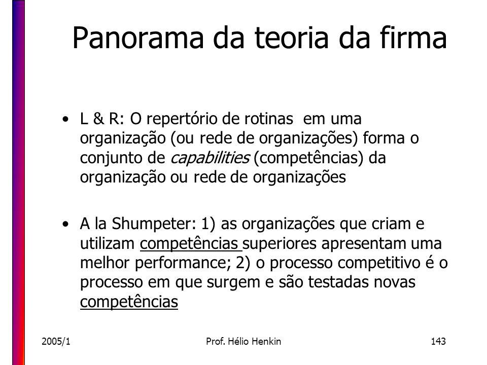 2005/1Prof. Hélio Henkin143 Panorama da teoria da firma L & R: O repertório de rotinas em uma organização (ou rede de organizações) forma o conjunto d