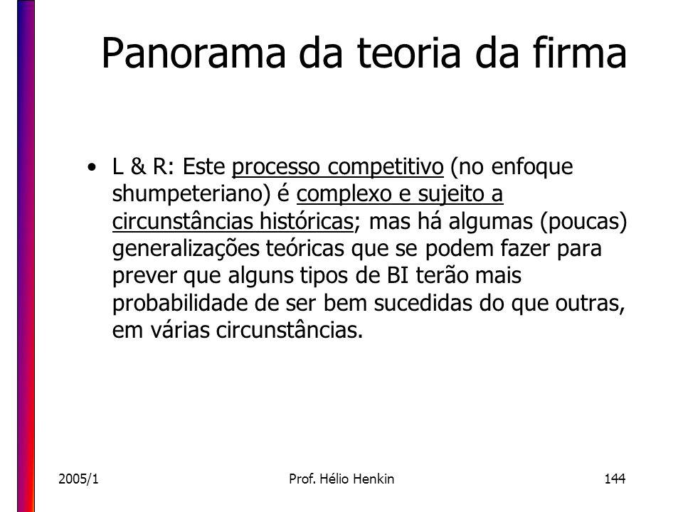 2005/1Prof. Hélio Henkin144 Panorama da teoria da firma L & R: Este processo competitivo (no enfoque shumpeteriano) é complexo e sujeito a circunstânc