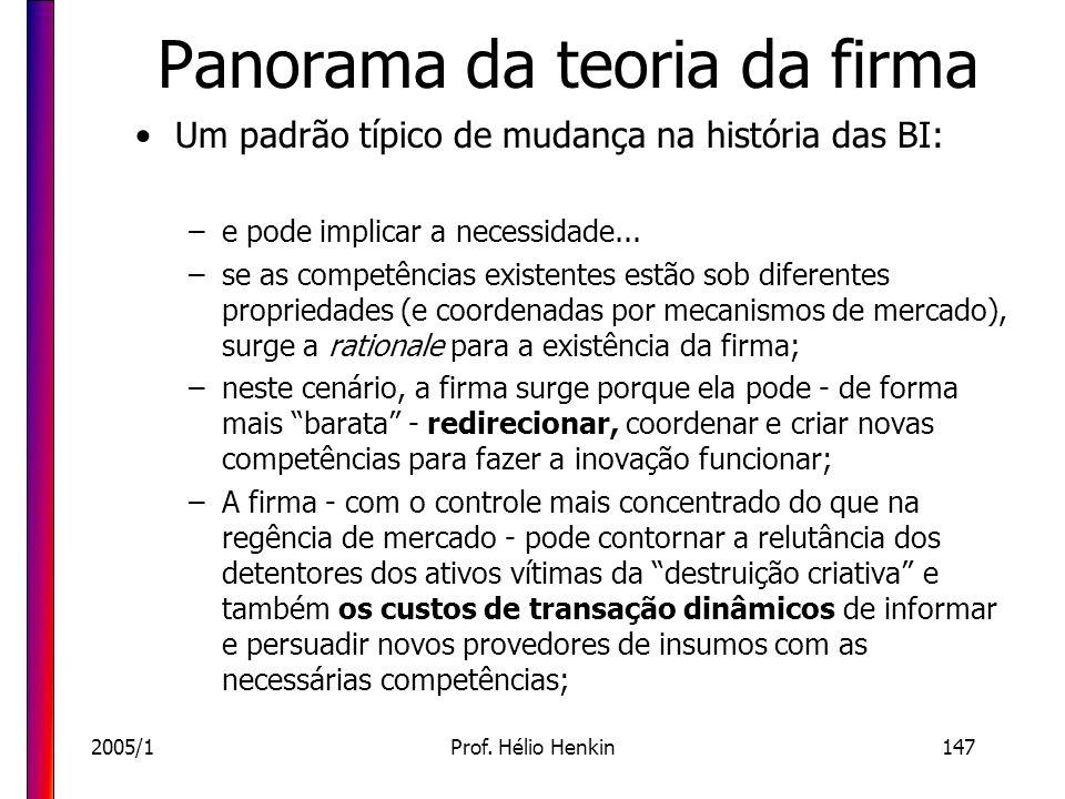 2005/1Prof. Hélio Henkin147 Panorama da teoria da firma Um padrão típico de mudança na história das BI: –e pode implicar a necessidade... –se as compe
