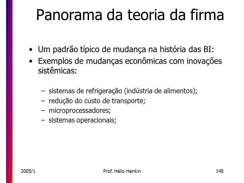 2005/1Prof. Hélio Henkin148 Panorama da teoria da firma Um padrão típico de mudança na história das BI: Exemplos de mudanças econômicas com inovações