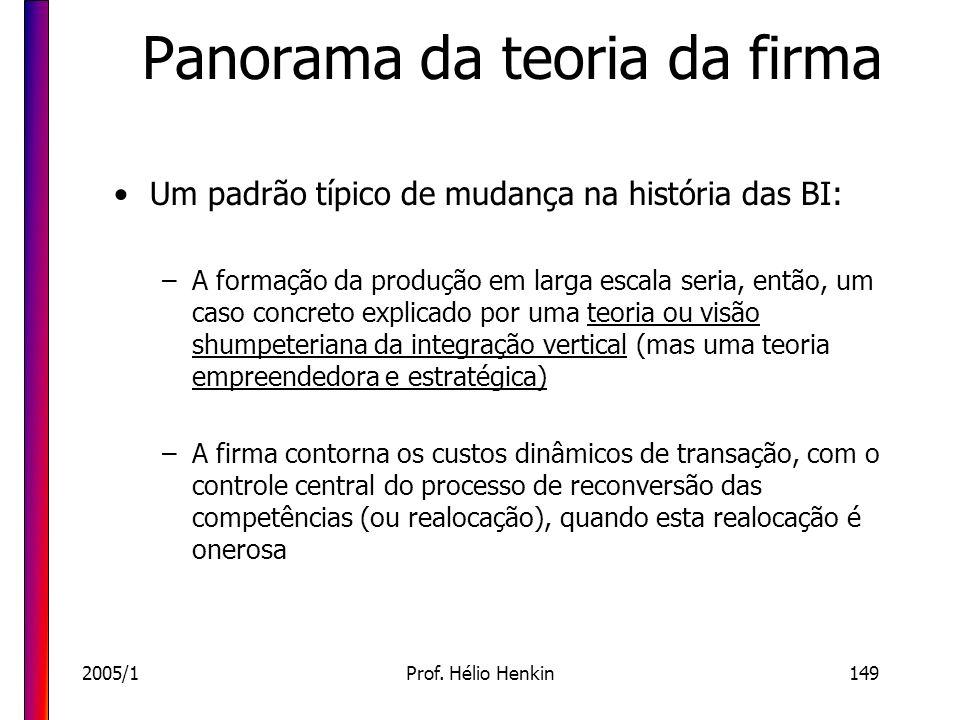 2005/1Prof. Hélio Henkin149 Panorama da teoria da firma Um padrão típico de mudança na história das BI: –A formação da produção em larga escala seria,