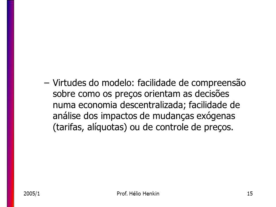 2005/1Prof. Hélio Henkin15 –Virtudes do modelo: facilidade de compreensão sobre como os preços orientam as decisões numa economia descentralizada; fac