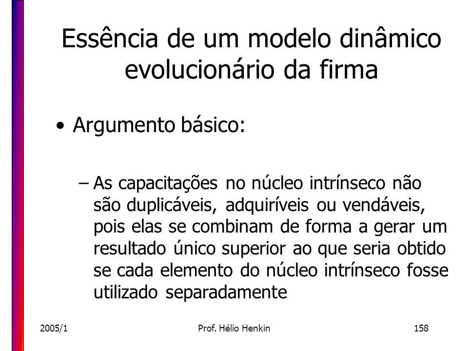 2005/1Prof. Hélio Henkin158 Essência de um modelo dinâmico evolucionário da firma Argumento básico: –As capacitações no núcleo intrínseco não são dupl