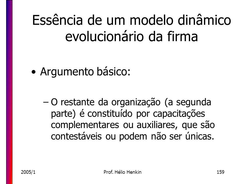 2005/1Prof. Hélio Henkin159 Essência de um modelo dinâmico evolucionário da firma Argumento básico: –O restante da organização (a segunda parte) é con