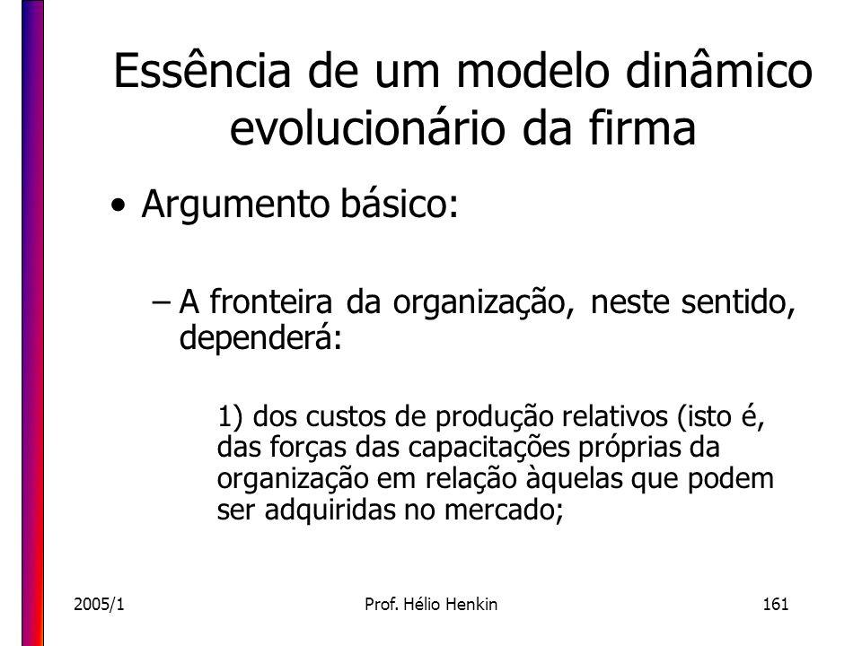 2005/1Prof. Hélio Henkin161 Essência de um modelo dinâmico evolucionário da firma Argumento básico: –A fronteira da organização, neste sentido, depend