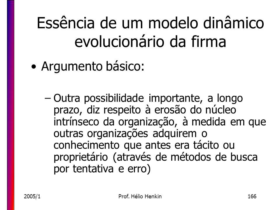 2005/1Prof. Hélio Henkin166 Essência de um modelo dinâmico evolucionário da firma Argumento básico: –Outra possibilidade importante, a longo prazo, di