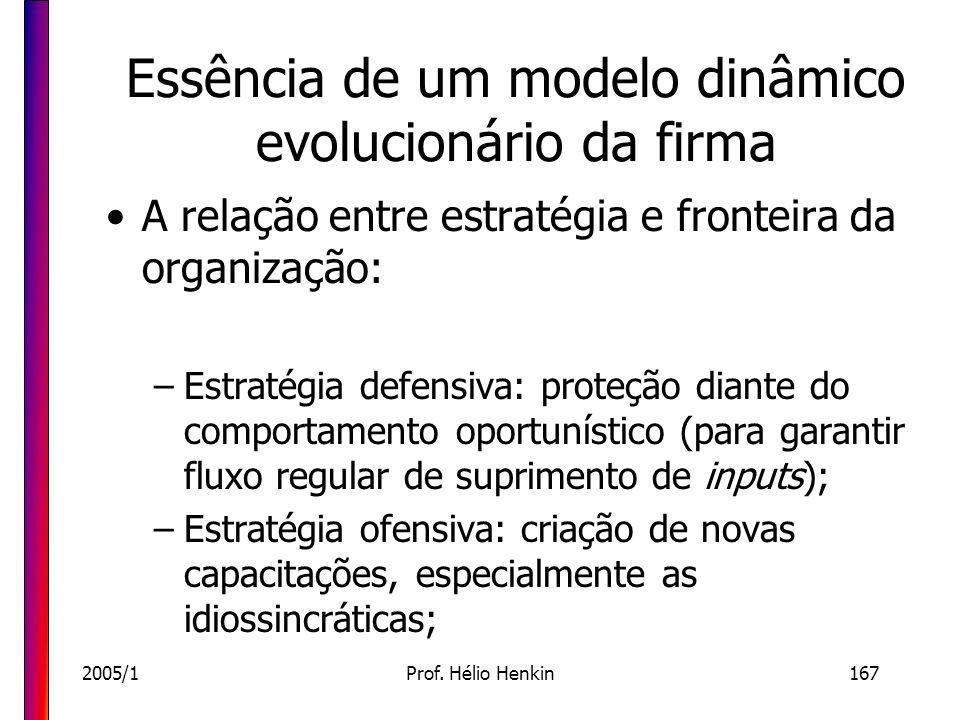 2005/1Prof. Hélio Henkin167 Essência de um modelo dinâmico evolucionário da firma A relação entre estratégia e fronteira da organização: –Estratégia d