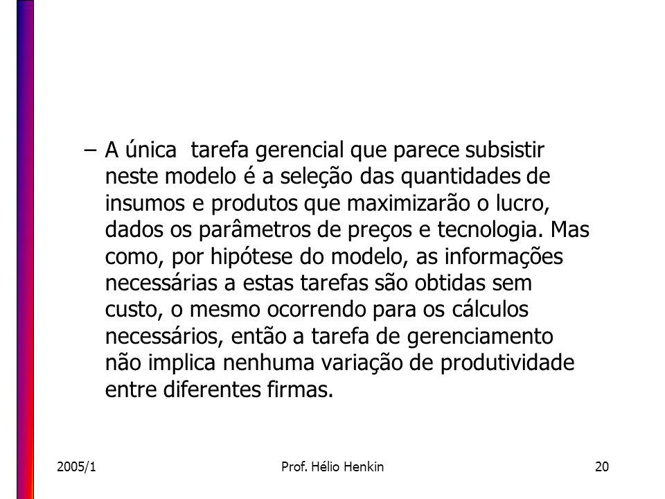 2005/1Prof. Hélio Henkin20 –A única tarefa gerencial que parece subsistir neste modelo é a seleção das quantidades de insumos e produtos que maximizar