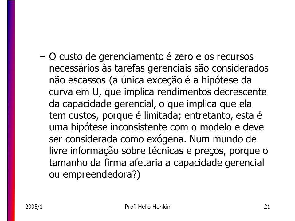 2005/1Prof. Hélio Henkin21 –O custo de gerenciamento é zero e os recursos necessários às tarefas gerenciais são considerados não escassos (a única exc