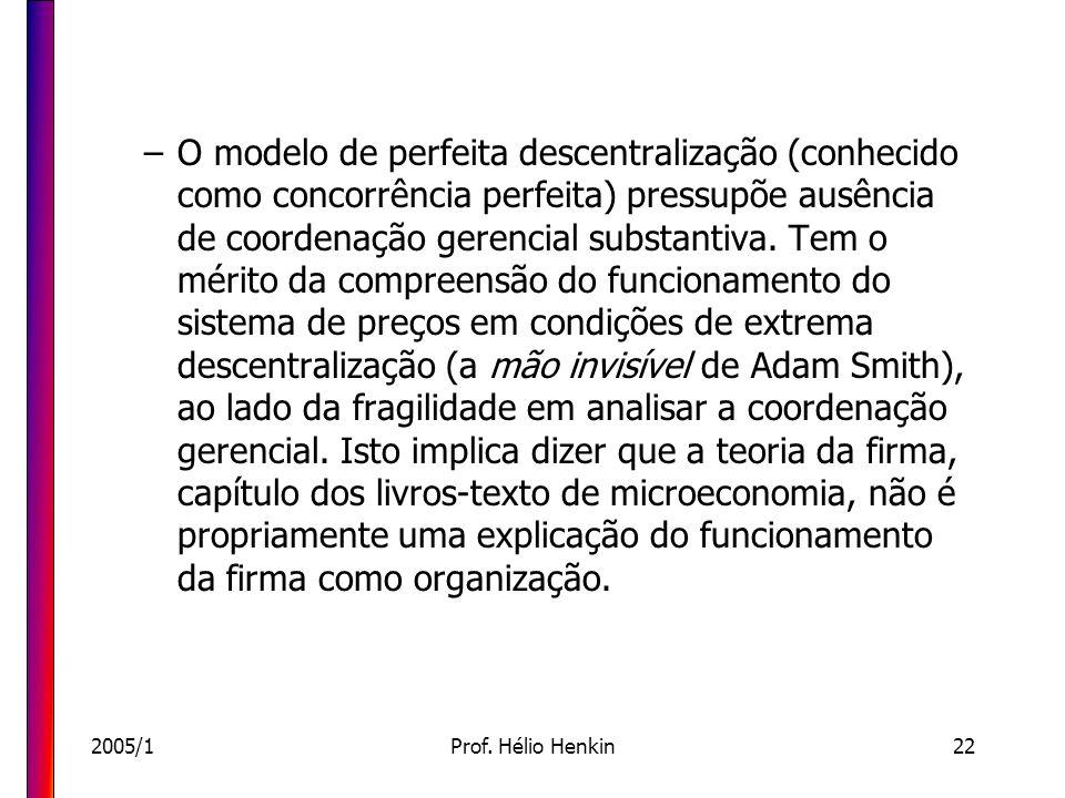 2005/1Prof. Hélio Henkin22 –O modelo de perfeita descentralização (conhecido como concorrência perfeita) pressupõe ausência de coordenação gerencial s