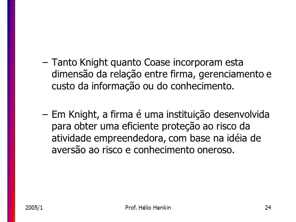 2005/1Prof. Hélio Henkin24 –Tanto Knight quanto Coase incorporam esta dimensão da relação entre firma, gerenciamento e custo da informação ou do conhe