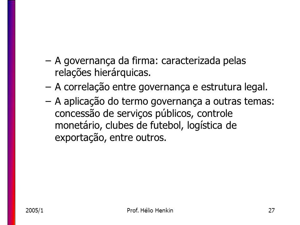 2005/1Prof. Hélio Henkin27 –A governança da firma: caracterizada pelas relações hierárquicas. –A correlação entre governança e estrutura legal. –A apl