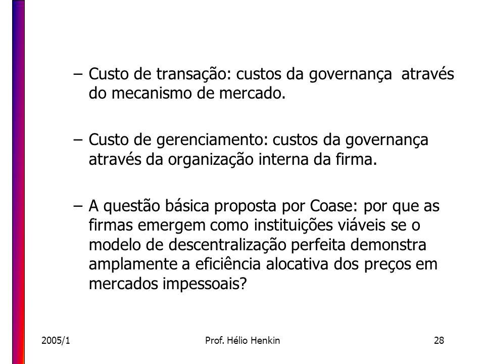 2005/1Prof. Hélio Henkin28 –Custo de transação: custos da governança através do mecanismo de mercado. –Custo de gerenciamento: custos da governança at