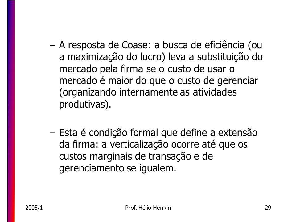 2005/1Prof. Hélio Henkin29 –A resposta de Coase: a busca de eficiência (ou a maximização do lucro) leva a substituição do mercado pela firma se o cust