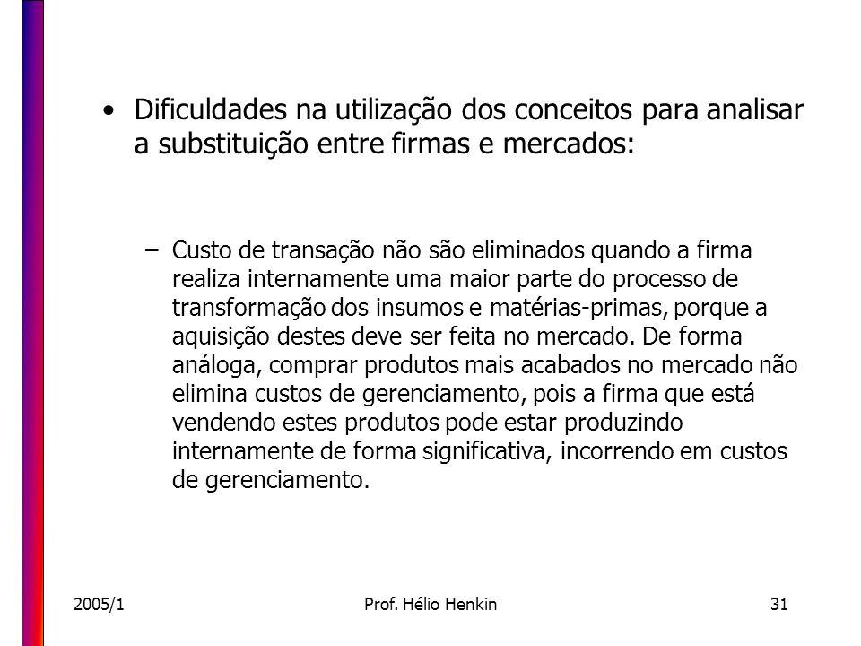 2005/1Prof. Hélio Henkin31 Dificuldades na utilização dos conceitos para analisar a substituição entre firmas e mercados: –Custo de transação não são