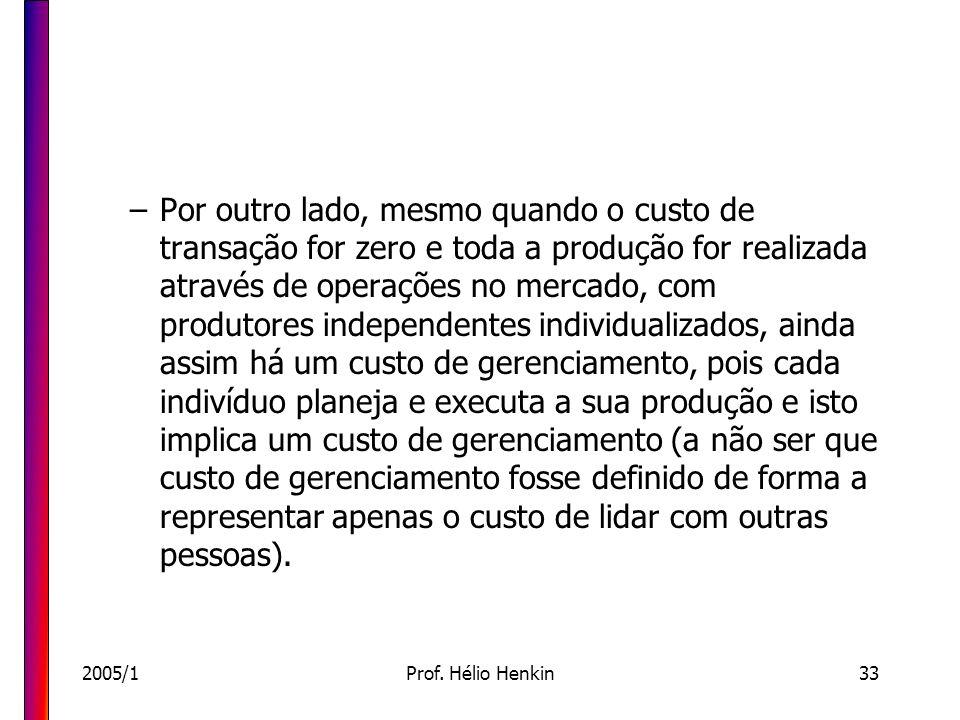 2005/1Prof. Hélio Henkin33 –Por outro lado, mesmo quando o custo de transação for zero e toda a produção for realizada através de operações no mercado