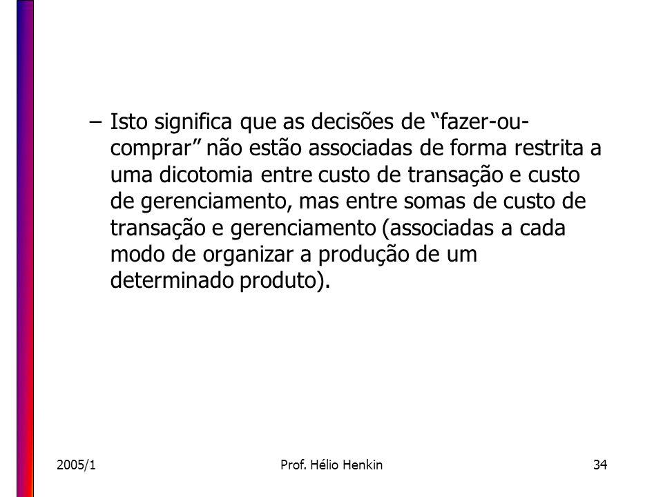 2005/1Prof. Hélio Henkin34 –Isto significa que as decisões de fazer-ou- comprar não estão associadas de forma restrita a uma dicotomia entre custo de