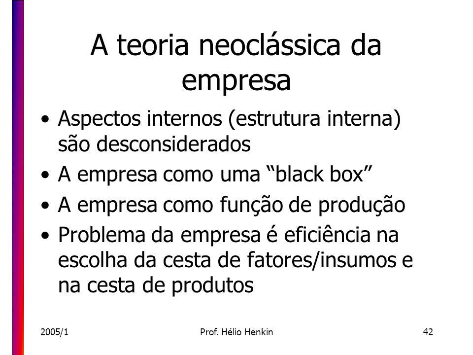 2005/1Prof. Hélio Henkin42 A teoria neoclássica da empresa Aspectos internos (estrutura interna) são desconsiderados A empresa como uma black box A em