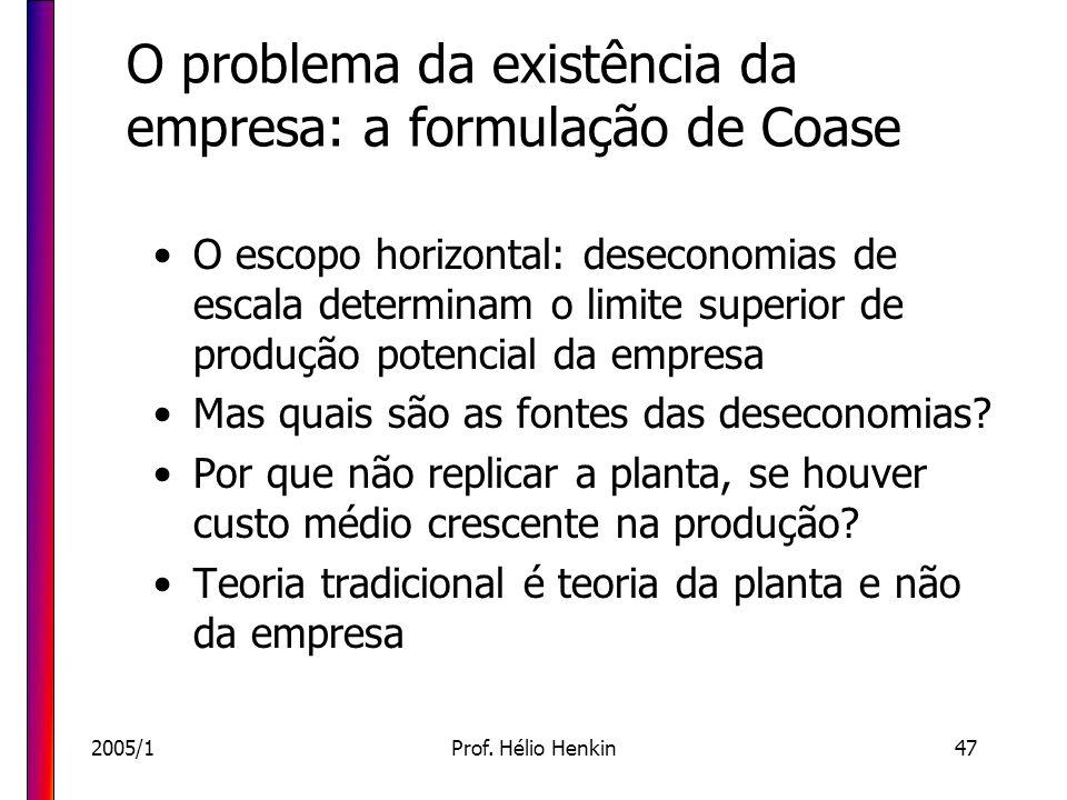 2005/1Prof. Hélio Henkin47 O problema da existência da empresa: a formulação de Coase O escopo horizontal: deseconomias de escala determinam o limite
