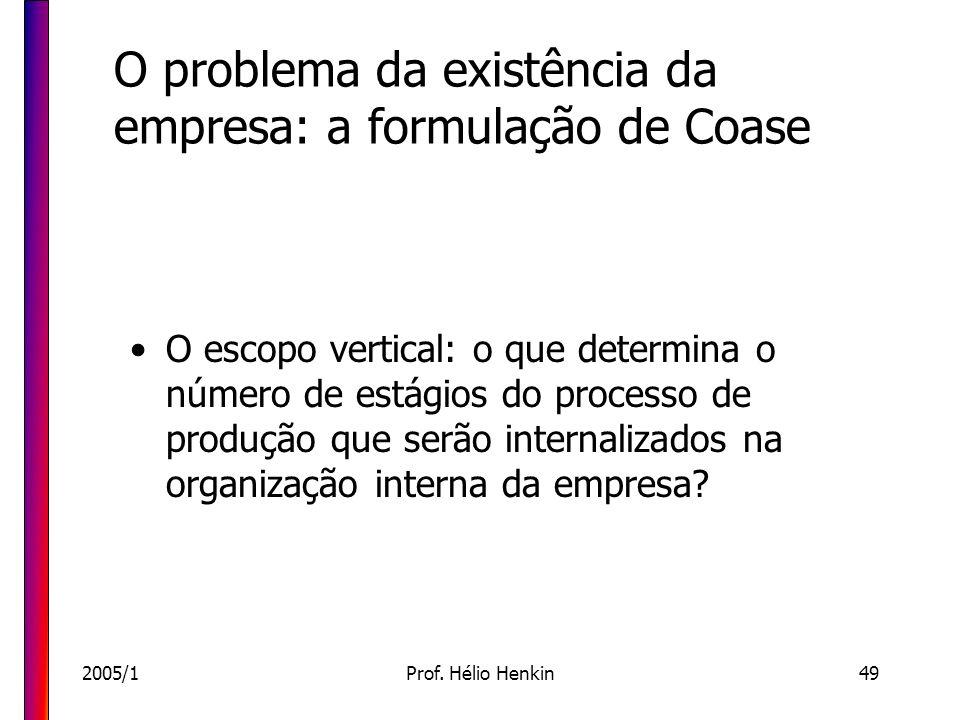 2005/1Prof. Hélio Henkin49 O problema da existência da empresa: a formulação de Coase O escopo vertical: o que determina o número de estágios do proce