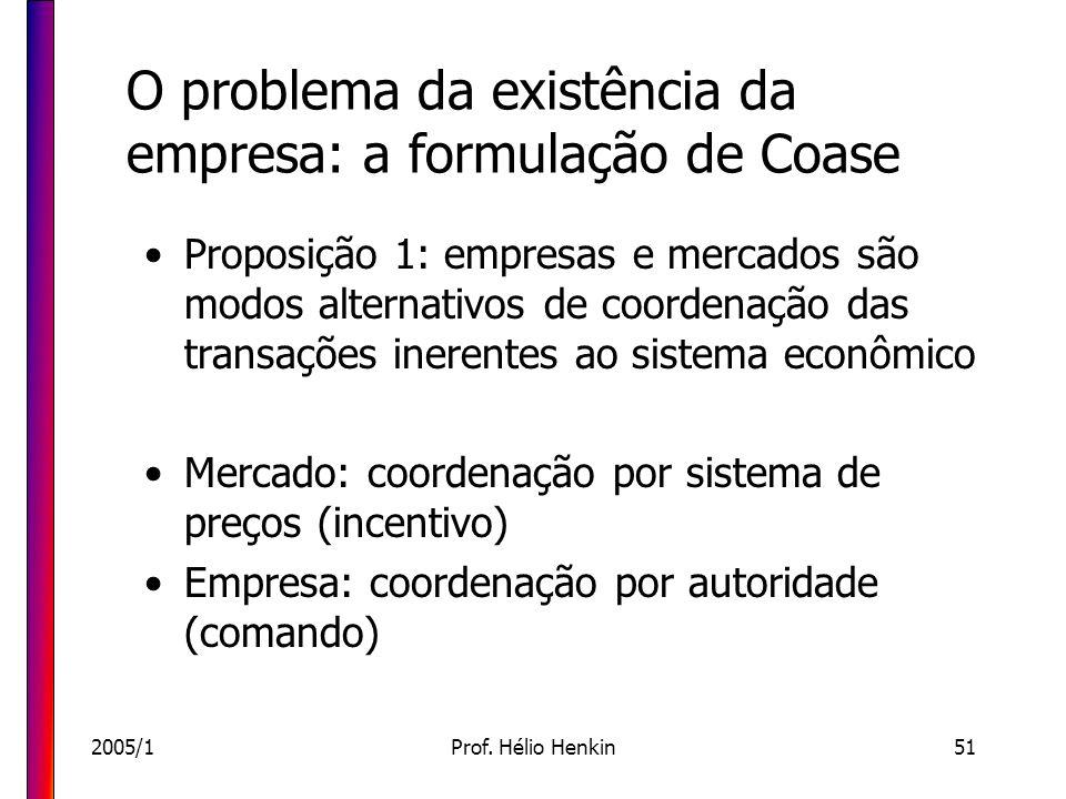 2005/1Prof. Hélio Henkin51 O problema da existência da empresa: a formulação de Coase Proposição 1: empresas e mercados são modos alternativos de coor