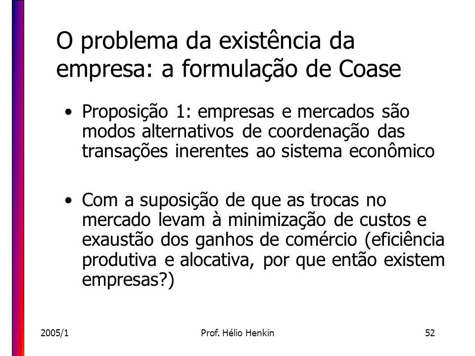 2005/1Prof. Hélio Henkin52 O problema da existência da empresa: a formulação de Coase Proposição 1: empresas e mercados são modos alternativos de coor