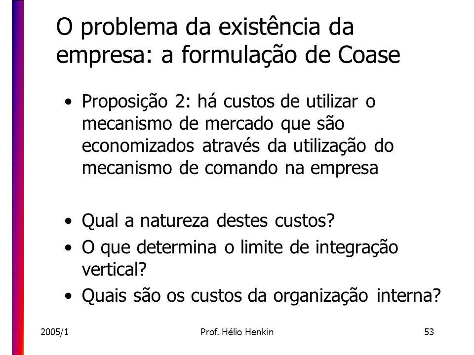 2005/1Prof. Hélio Henkin53 O problema da existência da empresa: a formulação de Coase Proposição 2: há custos de utilizar o mecanismo de mercado que s