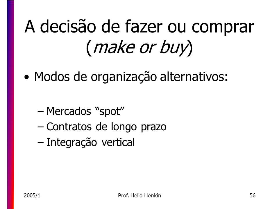 2005/1Prof. Hélio Henkin56 A decisão de fazer ou comprar (make or buy) Modos de organização alternativos: –Mercados spot –Contratos de longo prazo –In