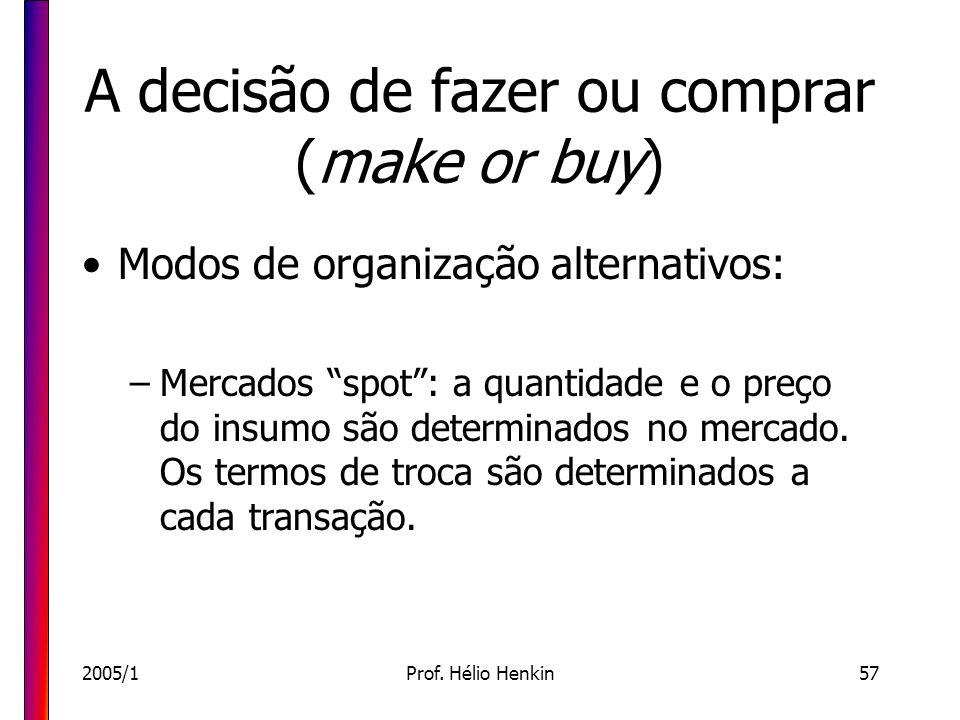2005/1Prof. Hélio Henkin57 A decisão de fazer ou comprar (make or buy) Modos de organização alternativos: –Mercados spot: a quantidade e o preço do in