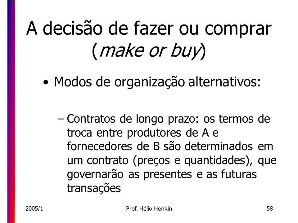 2005/1Prof. Hélio Henkin58 A decisão de fazer ou comprar (make or buy) Modos de organização alternativos: –Contratos de longo prazo: os termos de troc