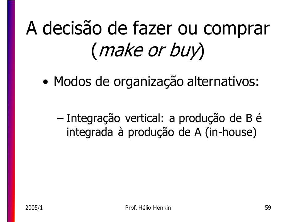 2005/1Prof. Hélio Henkin59 A decisão de fazer ou comprar (make or buy) Modos de organização alternativos: –Integração vertical: a produção de B é inte