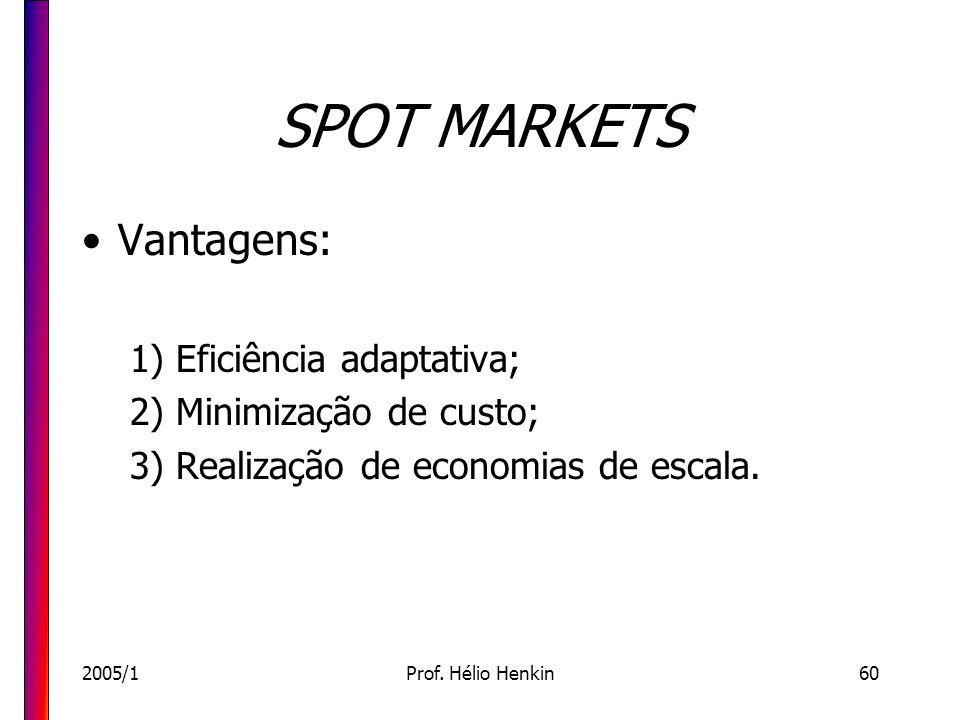 2005/1Prof. Hélio Henkin60 SPOT MARKETS Vantagens: 1) Eficiência adaptativa; 2) Minimização de custo; 3) Realização de economias de escala.