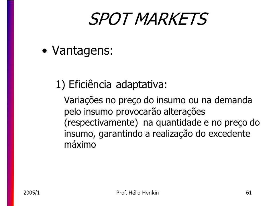 2005/1Prof. Hélio Henkin61 SPOT MARKETS Vantagens: 1) Eficiência adaptativa: Variações no preço do insumo ou na demanda pelo insumo provocarão alteraç