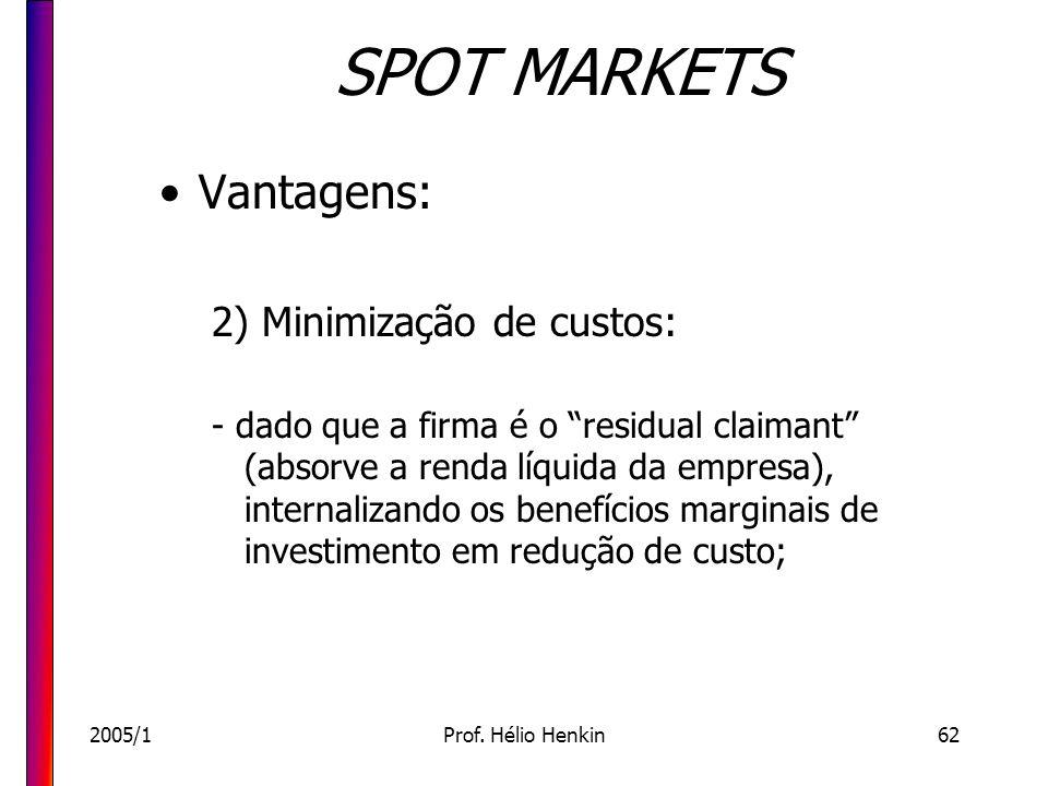 2005/1Prof. Hélio Henkin62 SPOT MARKETS Vantagens: 2) Minimização de custos: - dado que a firma é o residual claimant (absorve a renda líquida da empr